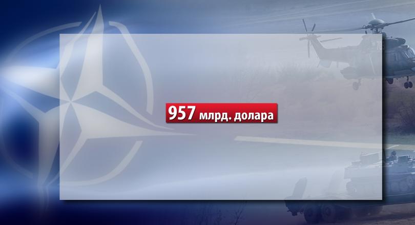 снимка 2 НАТО с 957 млрд. долара бюджет, България наваксва изоставането