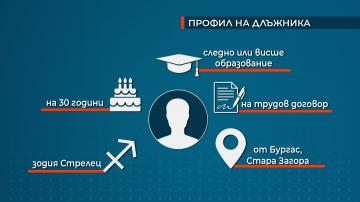 Какъв е профилът на българския длъжник ?