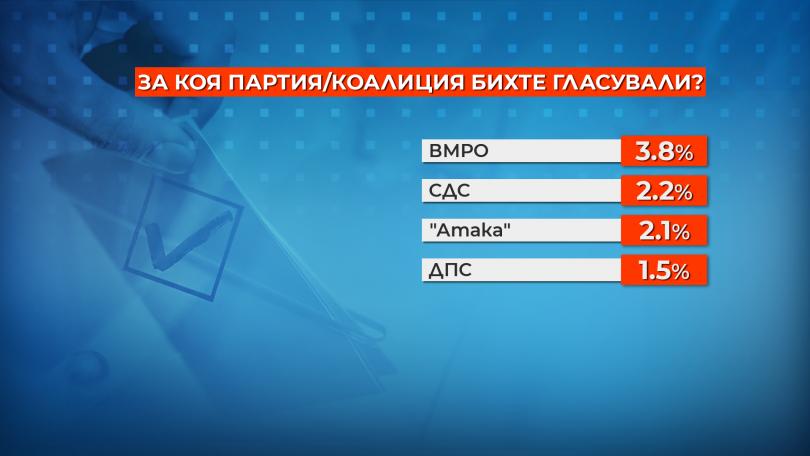 снимка 4 Столичани отново биха избрали Фандъкова за кмет, ако се кандидати наесен