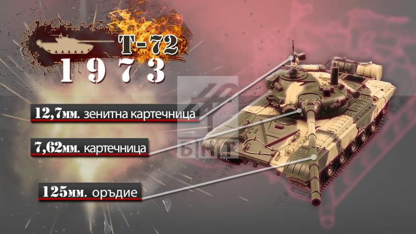 снимка 6 Докъде стигна модернизацията на Българската армия?