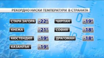 Жълт код за опасно ниски температури в цялата страна