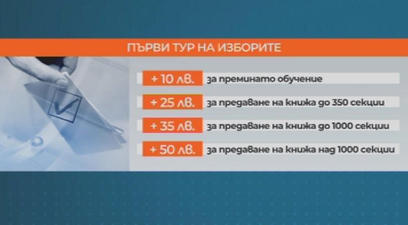 снимка 1 Регистрацията за местните избори започва в понеделник