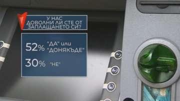 Къде сме ние?: Половината българи са доволни от заплатата си