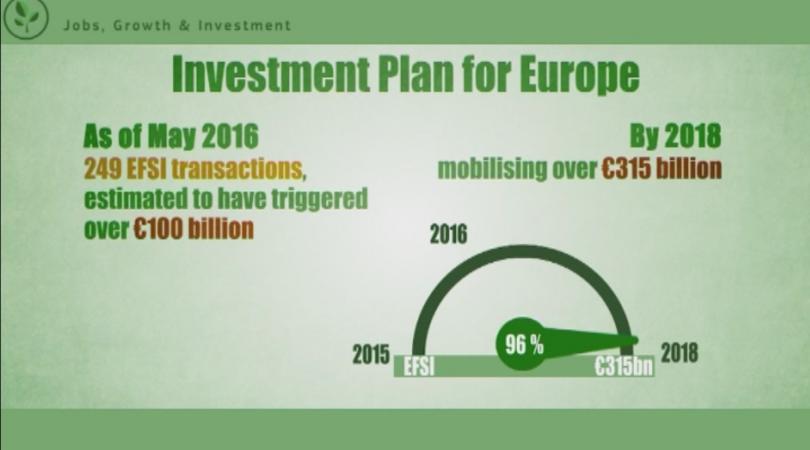 снимка 13 Планът Юнкер финансира интерконектора с Гърция