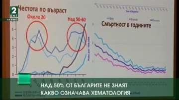 Над 50% от българите не знаят какво означава хематология