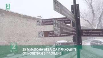 25 милиона лева са приходите от нощувки в Пловдив