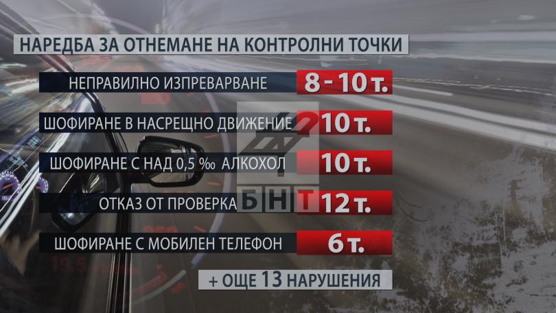 снимка 3 България е на челно място по загинали на пътя. Какви мерки ще се предприемат?