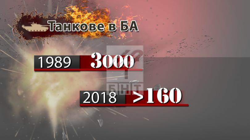 снимка 8 Докъде стигна модернизацията на Българската армия?