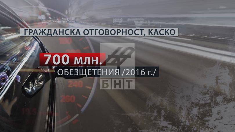 снимка 6 България е на челно място по загинали на пътя. Какви мерки ще се предприемат?