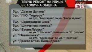 В София от днес започват текущи ремонти на улици