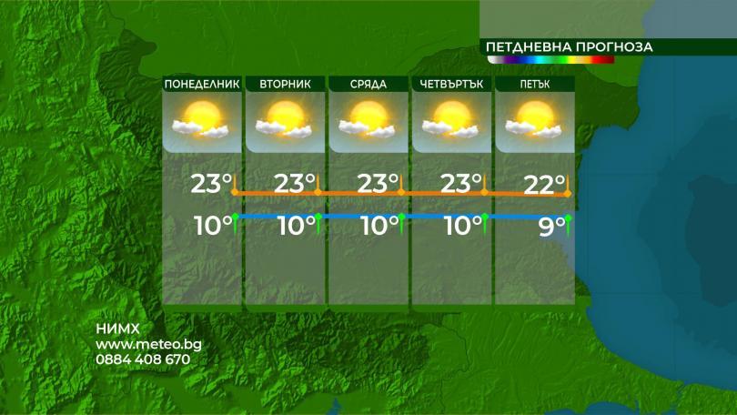 снимка 1 Времето остава слънчево и топло и през следващата седмица