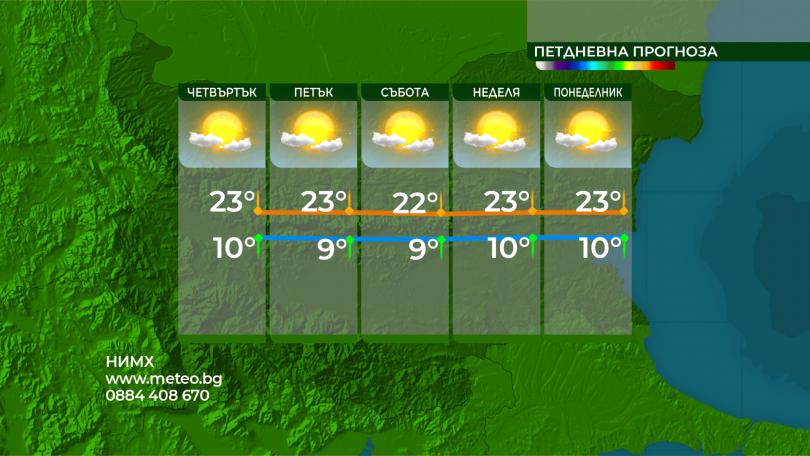 снимка 1 Слънчево и по-топло от обичайното за сезона остава времето днес