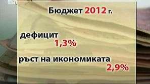 Бюджет 2012 беше внесен в парламента