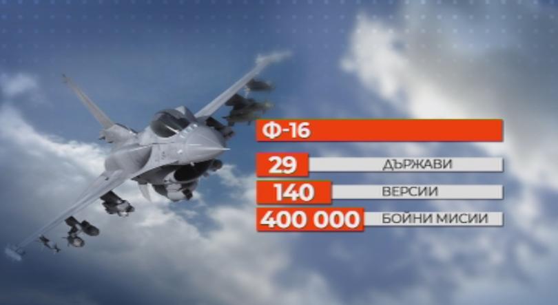 снимка 4 Първият Ф-16 ще е готов през 2022 г. за обучение на български пилоти