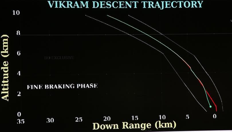 снимка 4 Индия загуби връзка с лунния си модул (Снимки)