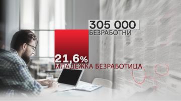 Над 130 компании участват в кариерен форум в София