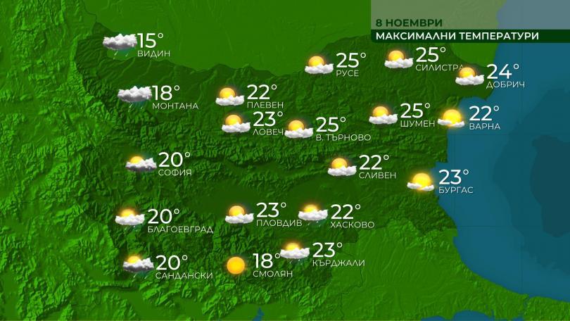 времето остава топло обичайното