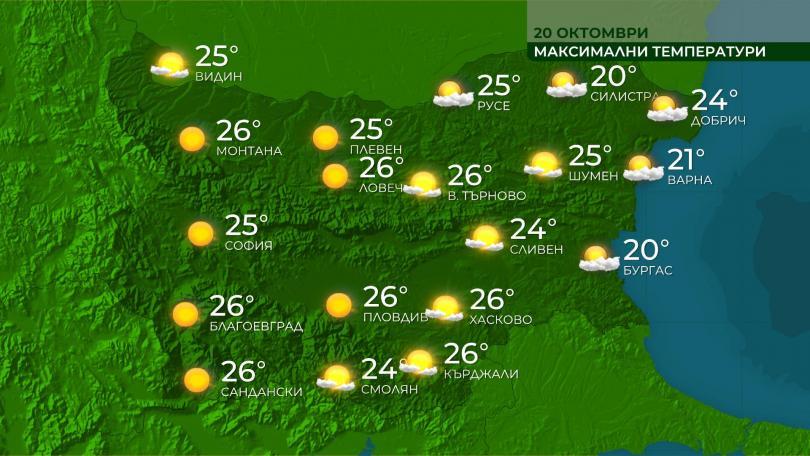 Снимка: Времето остава слънчево и топло и през следващата седмица