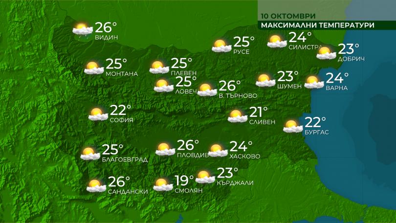 Слънчево ще бъде и днес, на места с краткотрайни сутрешни