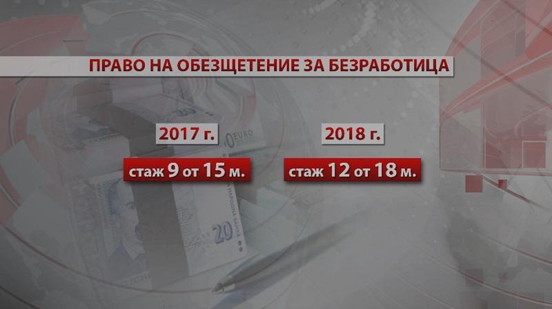 Резултат с изображение за безработица