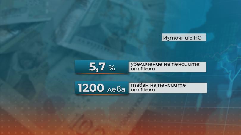 снимка 1 Депутатите приеха бюджета на общественото осигуряване за 2019 г.