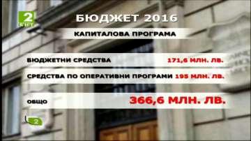 1.260 млрд. лв е бюджетът на София за 2016