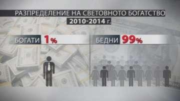 Богатият 1% в света притежава толкова, колкото всички останали 99%