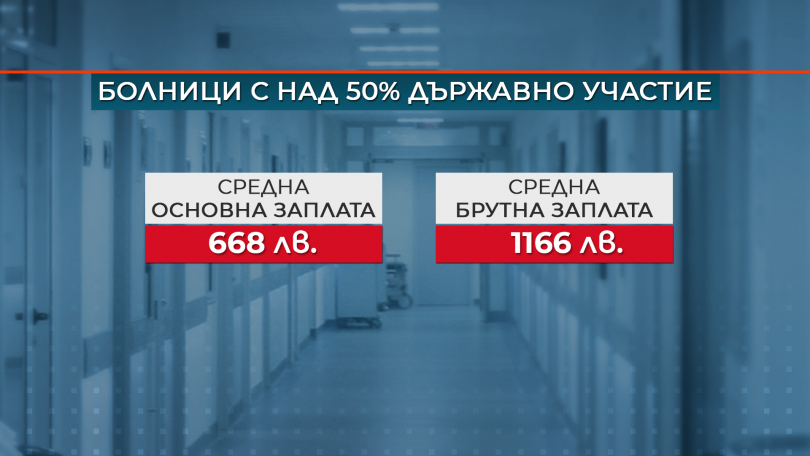 снимка 2 Нови правила за формиране на заплатите в болниците обеща министър Ананиев