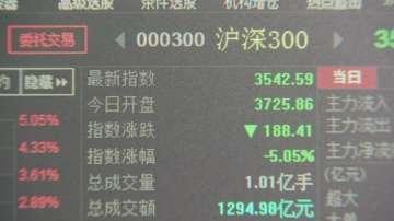 Срив на борсовата търговия по света