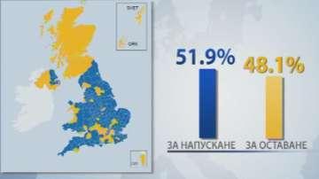 За оставане в ЕС са гласували младите и високо образовани британци