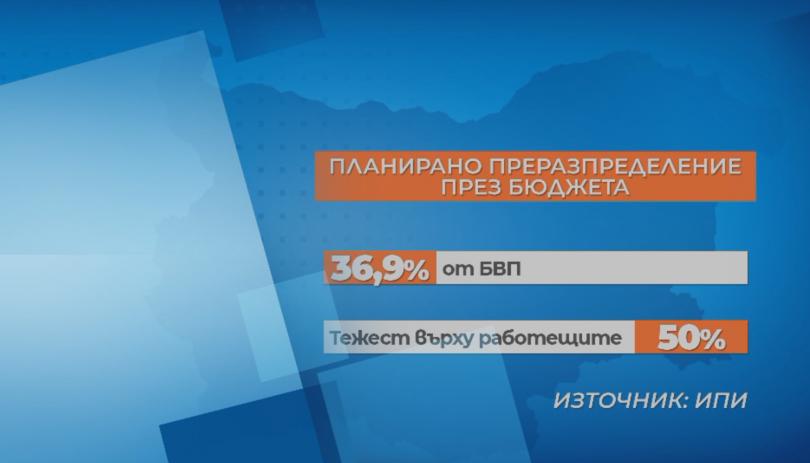 снимка 2 Увеличава се данъчната тежест върху българите