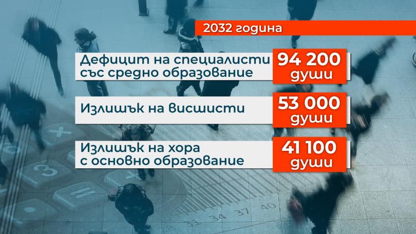 След 13 г. най-разпространената професия в България ще е продавач