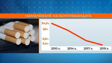 Контрабандата на цигари е паднала до 3,4%