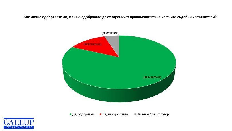 снимка 4 Повече от половината българи няма да почиват тази зима