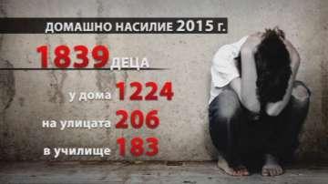 60% от децата у нас са жертва на някакъв вид насилие