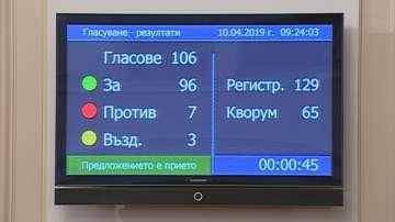 Депутатите приеха оставката на Делян Добрев