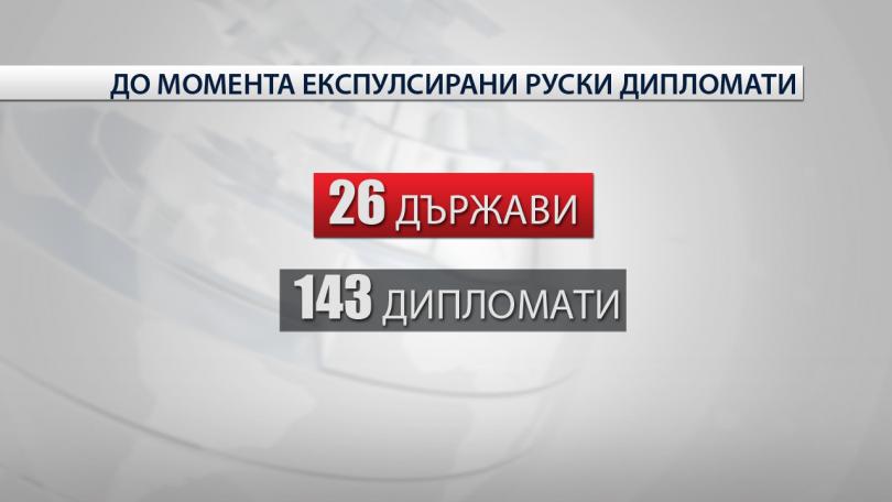 снимка 1 До момента: 26 държави експулсират 143-ма руски дипломати