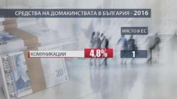Евростат: Българите дават най-много пари за интернет и телефон