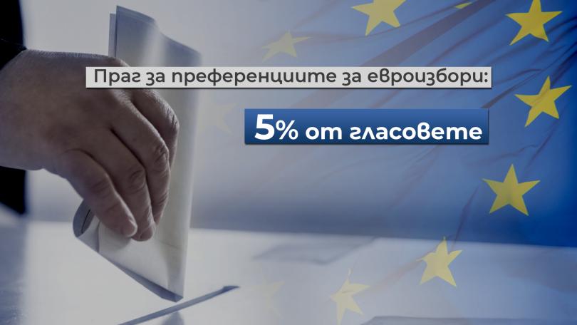 снимка 1 Два месеца преди евроизборите: Върнаха стария праг на преференциите