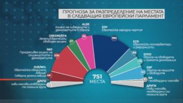 Шест партии от България ще излъчат евродепутати според проучване на ЕК