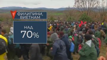 Почти една четвърт от българите смятат, че държавата уважава волята на народа