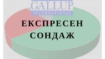 Галъп: Обществото ни очевидно запазва известен демократичен рефлекс