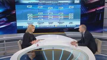 Димитър Ганев: Остава положителна нагласата на българите към ЕС