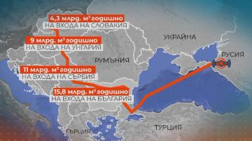 Реализацията на проекта за българската част от Турски поток започва от утре