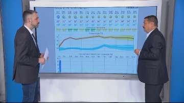 Климатологът Георги Рачев: Август започва с доста топло и сухо време