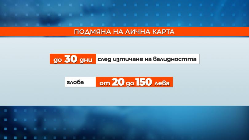 снимка 1 Огромен процент от българите трябва да подменят лични документи през 2020 г.