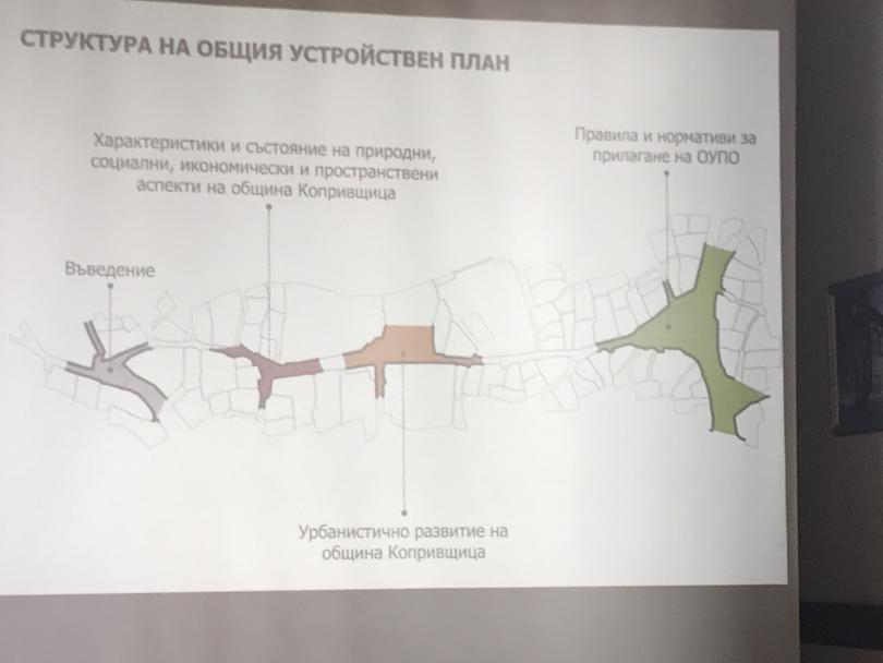 снимка 3 Новият устройствен план на Копривщица ще се дебатира днес