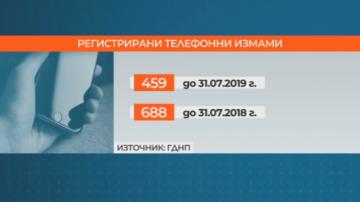 До юли тази година са регистрирани 459 телефонни измами в страната
