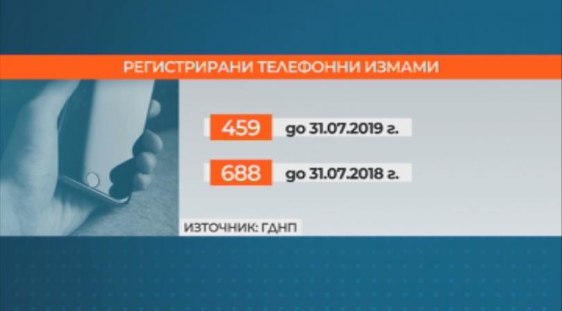 От МВР отчитат спад на регистрираните случаи на телефонни измами