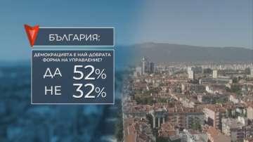 """""""Къде сме ние"""": Мнозинството от българите са привърженици на демокрацията"""